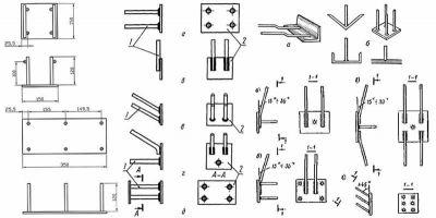 Закладные детали и конструкции - купить по цене производителя